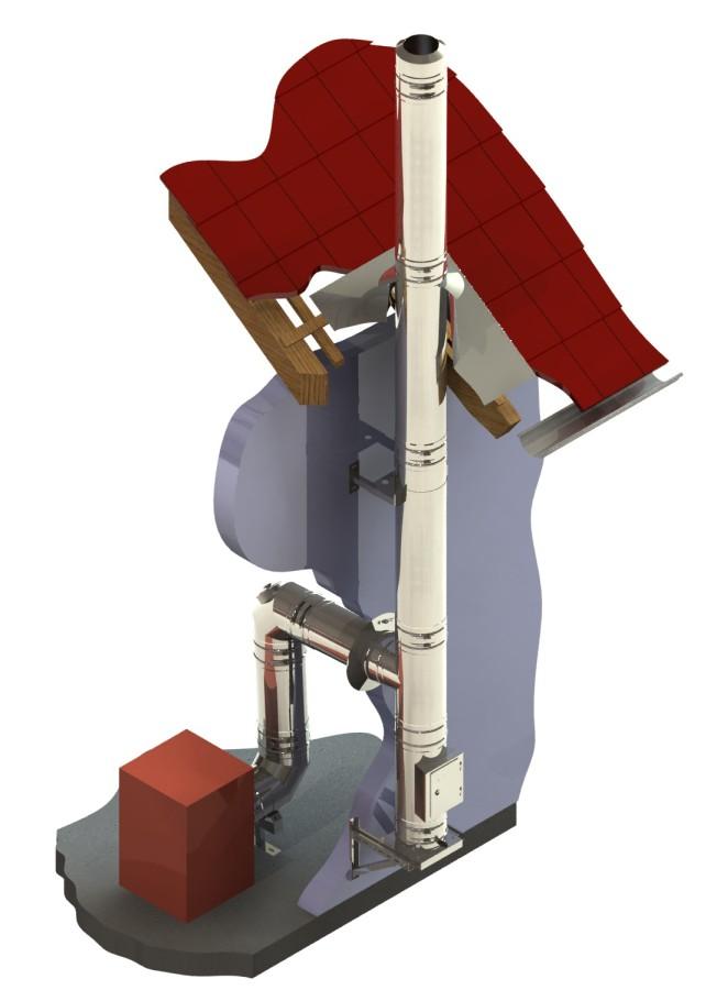 Rookkanaal DW-FU – Opbouw Model