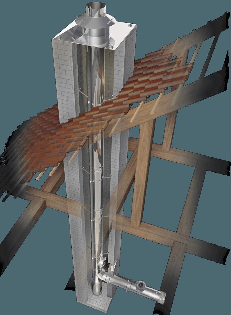 Schoorsteenrenovatie enkelwandig Ø 150 mm - Schräder Future EW